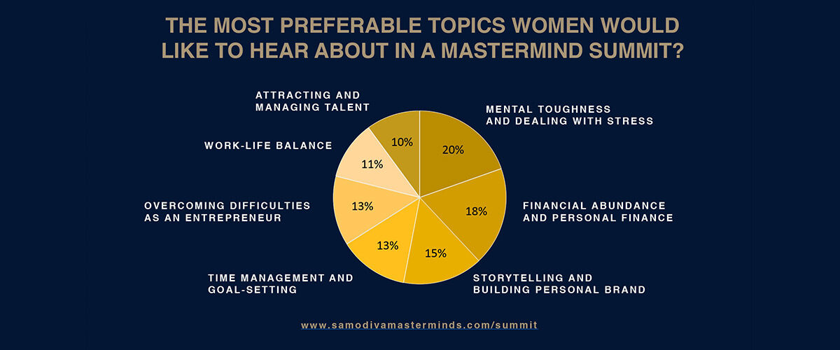Tоп темите, които вълнуват жените